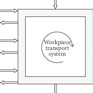 Analysis and Research of Reliability Technology of CNC